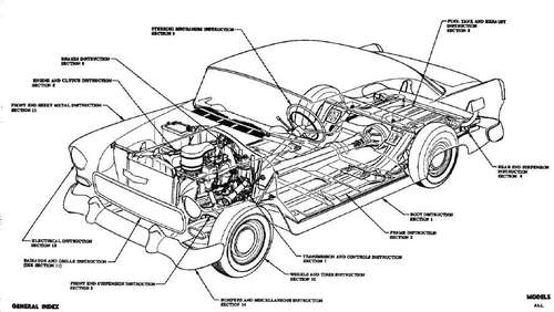 Product picture Chevrolet Assembly / Part Manual 1955 1956 1957